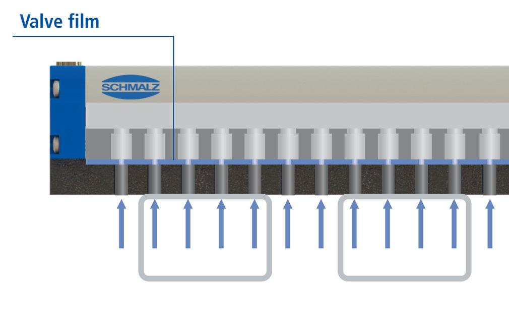 Flow Restrictors SW