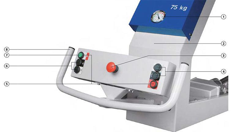 Modular system of lifting device VacuMaster Comfort