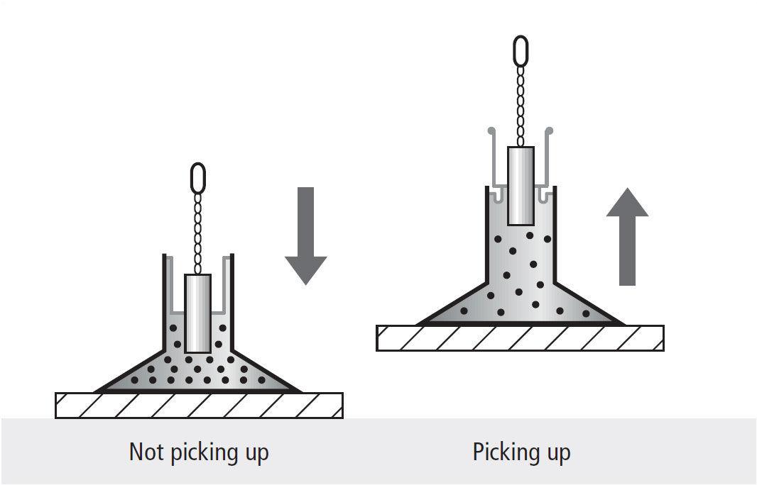 Functional principle of VacuMaster Eco